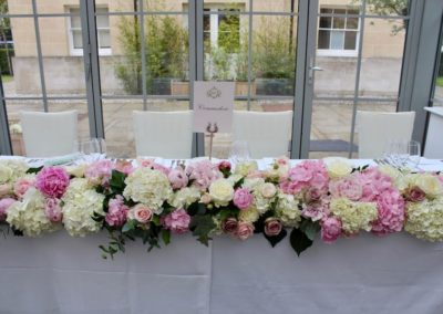 Botleys Mansion Top Table Display